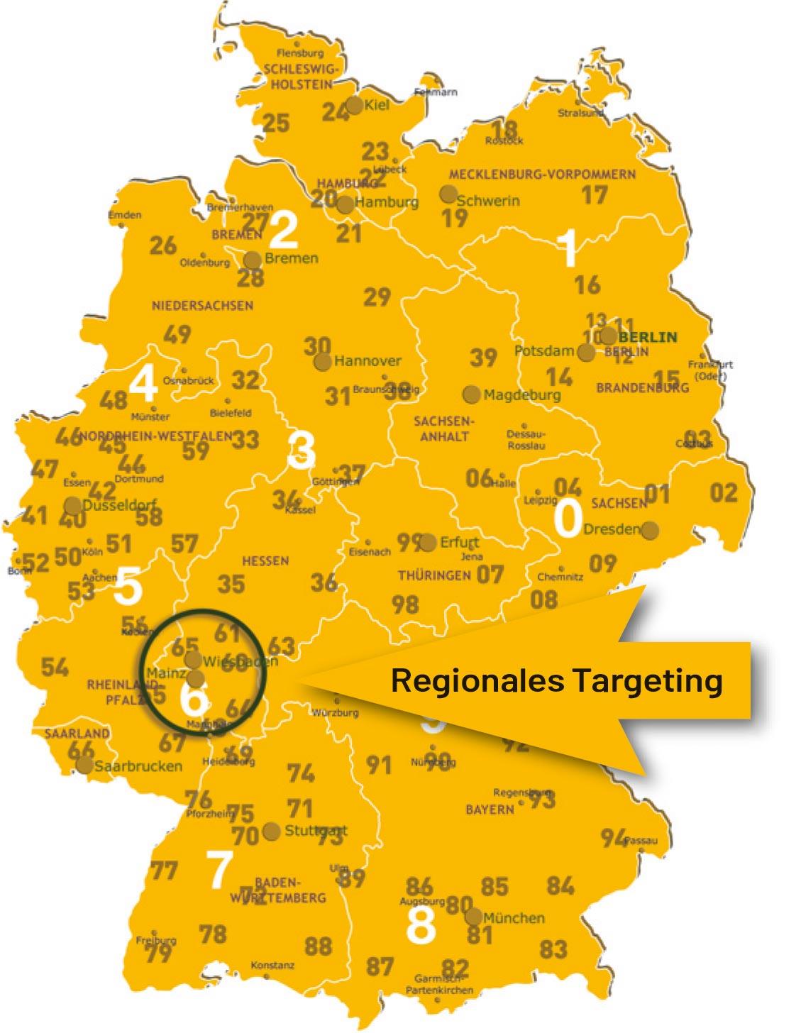 Regionales Targeting